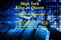 queen-king-ranking-2014-10-06